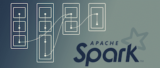Apache Spark Tuning Manual